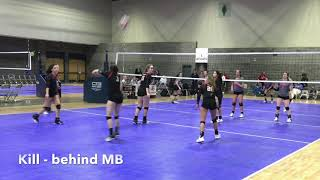 Laynee Dew 2020 OH / DS Volleyball Highlights Memphis Metro JVC
