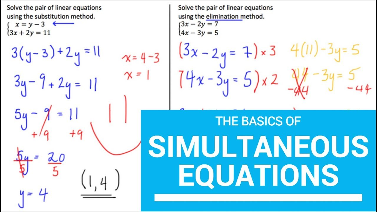 simultaneous linear equations - elimination and substitution method