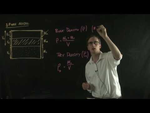 VL2   Bulk density & unit weight