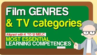 Film Genres and TV Categories  Genres of Film with Examples
