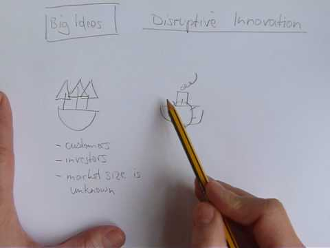 Big Ideas: Disruptive Innovation