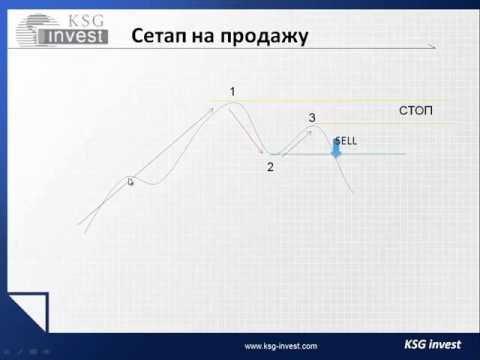 Бинарные Опционы Master Scalping №1 Winner (Binary-Forum.Com) [Бинарные Опционы Отзывы Форум]