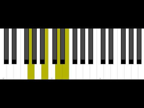 Piano piano chords b7 : ukulele chords beginners Tags : ukulele chords beginners easy ...
