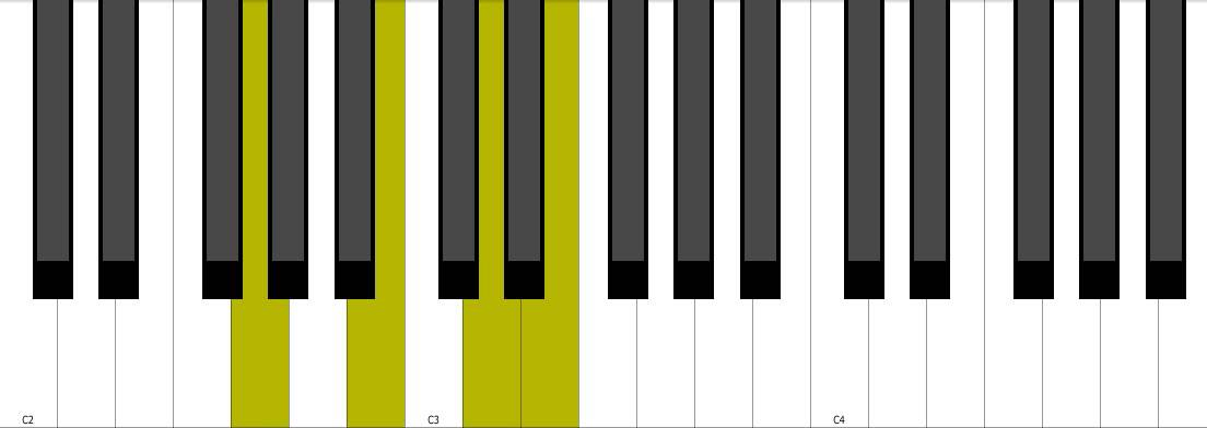 Piano piano chords em7 : Em7 Piano Chord + Inversion - YouTube