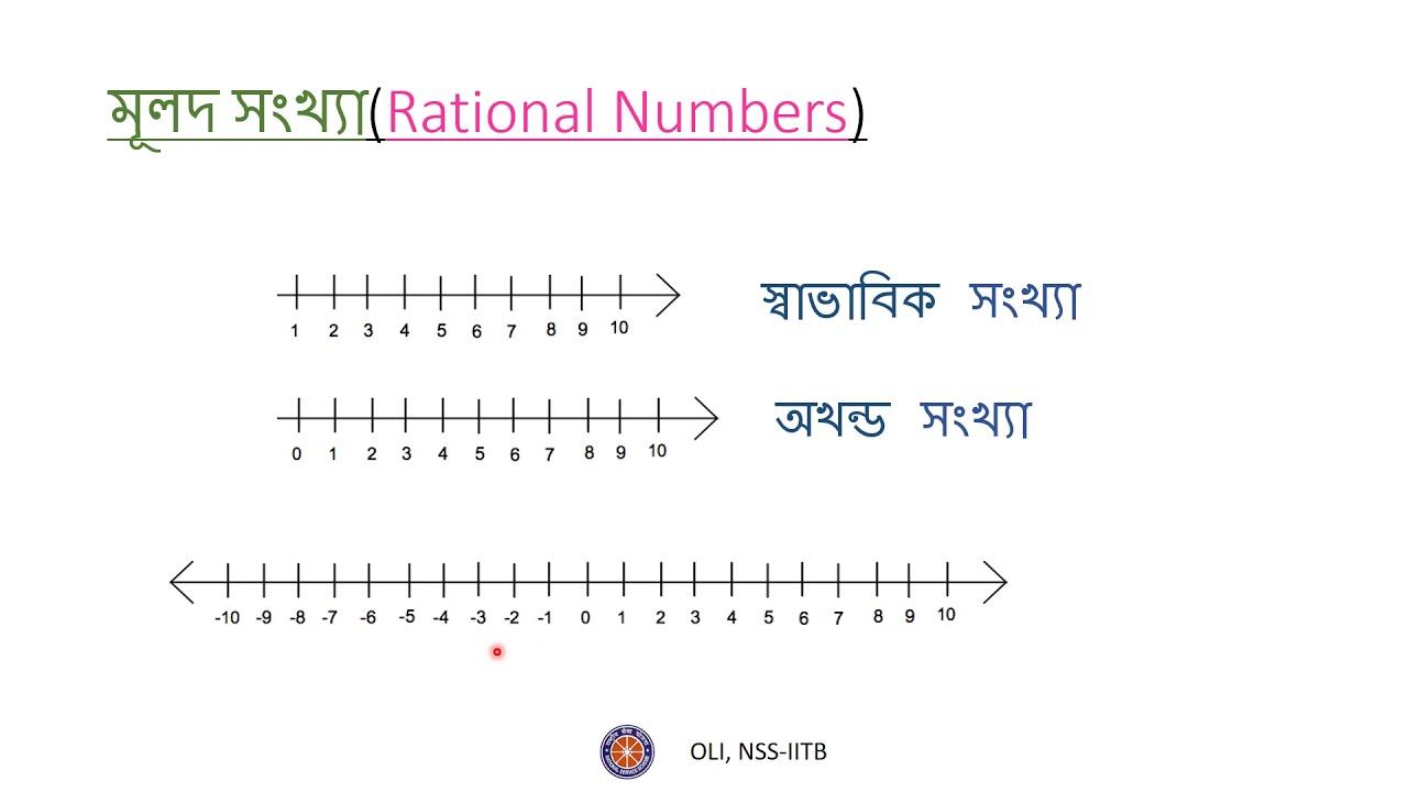 À¦¬ À¦¸ À¦¤à¦¬ À¦¸ À¦– À¦¯ À¦ À¦— À§§ Real Numbers Part 1 Bengali Maths Youtube
