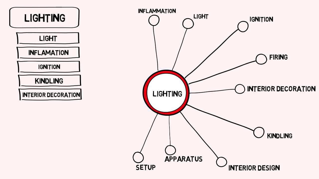 Incroyable Lighting   Thesaurus   Synonyms   Video