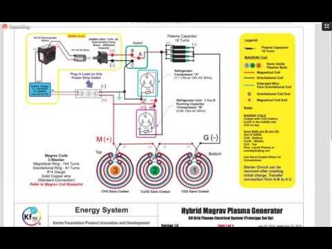 2016 08 15 am ssi ksw 131 hybrid magrav generator v1 blueprint 2016 08 15 am ssi ksw 131 hybrid magrav generator v1 blueprint explanation youtube malvernweather Choice Image