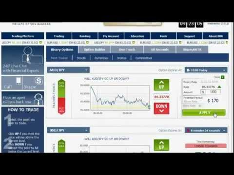 Binary Options Trading Explained - Tutorial #1