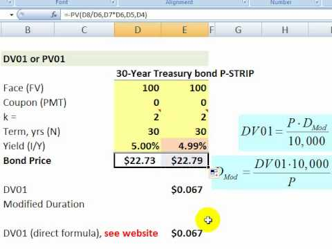 Bond DV01 And Duration
