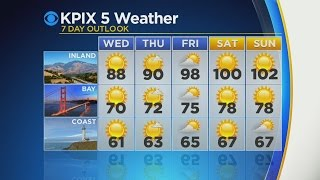 TODAY'S WEATHER: The latest from the KPIX 5 weather team