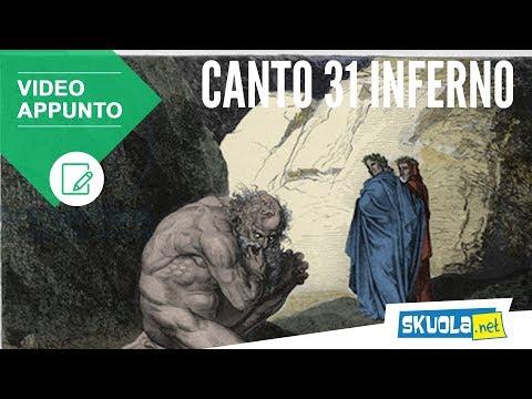 Canto 31 Inferno, Divina Commedia - Riassunto