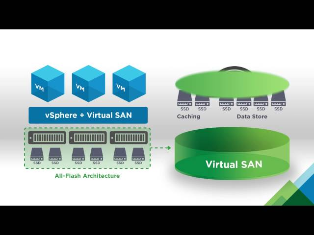 VMware Virtual SAN Overview