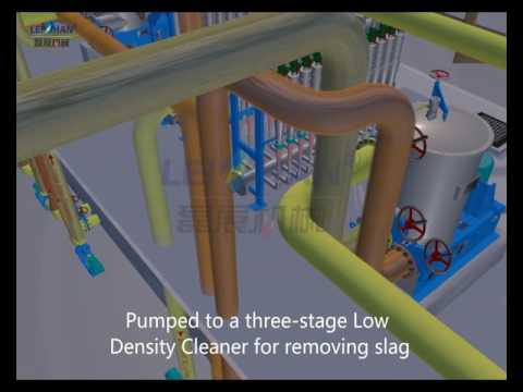 kraft/fluting/T-paper pulping process