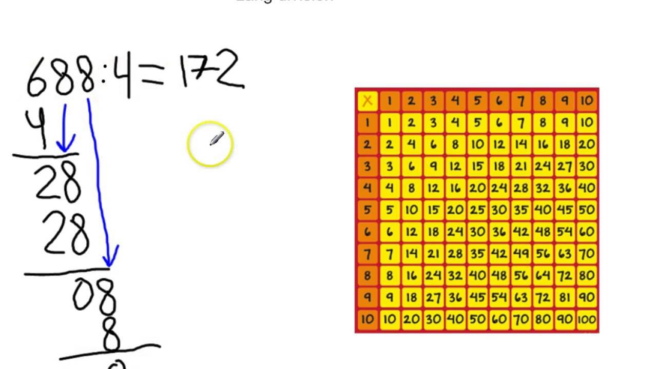 Lang division med gangetabel som hjælpemiddel