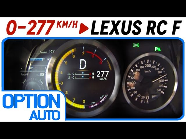 The Lexus RC F at Top Speed | Video - Freshness Mag