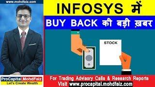 Infosys में Buy Back की बड़ी ख़बर   Latest Share Market News,