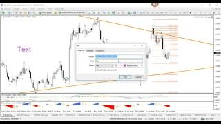 Forex Strategy on Patterns, Fibonacci, Fractals & Oscillator