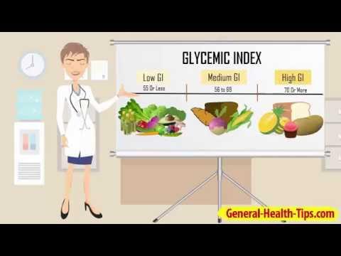 Type 2 Diabetes Diet Plan - Smart Food Choices