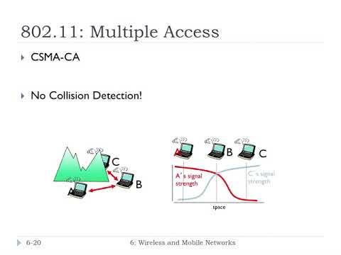 7.3 - WiFi (802.11) | FHU - Computer Networks