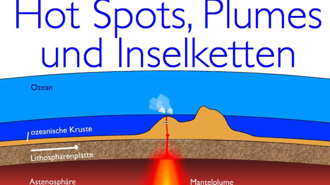 Plattentektonik: Hotspots und die Entstehung von vulkanischen ...
