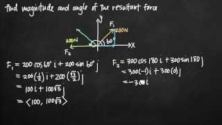 Magnitude and angle of the resultant force