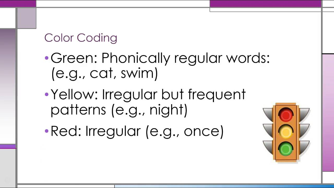 Phonics Instruction Overview With Dr Sherrow Youtube