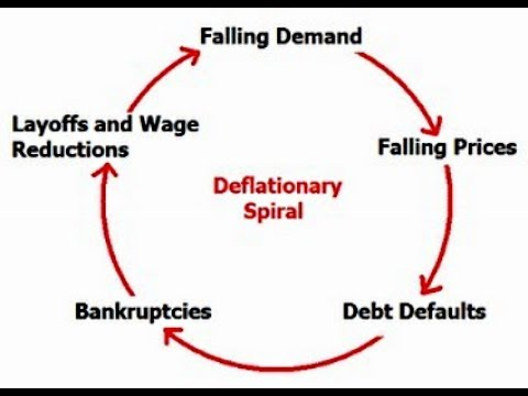Art Berman: Oil Business in a Deflationary Spiral