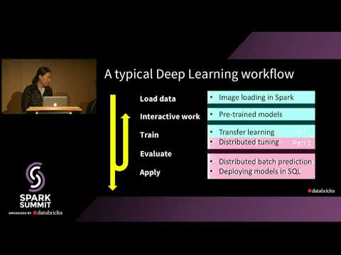 Deep Dive into Deep Learning Pipelines - Sue Ann Hong & Tim Hunter