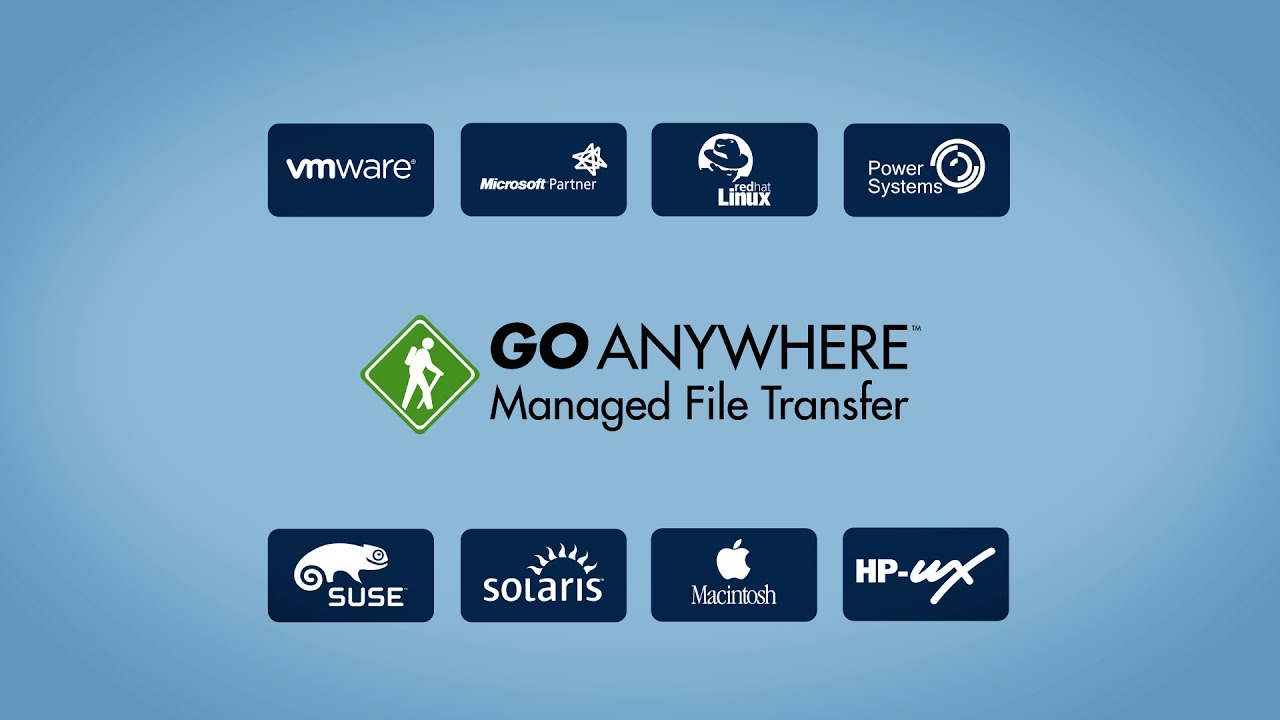 GoAnywhere MFT Reviews: Overview, Pricing and Features