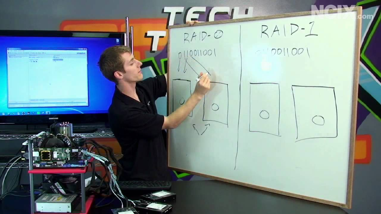 raid 5 wiring diagram [ 1280 x 720 Pixel ]