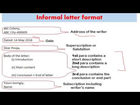 informal letter for ssc mts descriptive paper detailed explanation