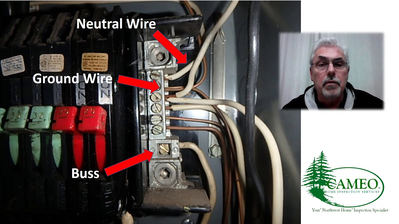 Sub Panel Wiring Issues