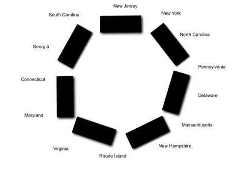 Articles of Confederation Simulation