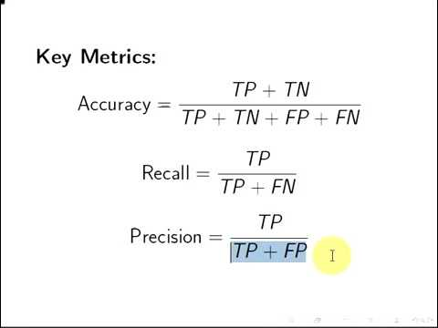 Accuracy, Recall and Precision
