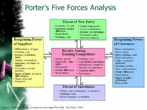 Ppt Presentation On Marketing Strategy - Youtube