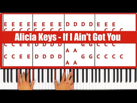 If I Ain't Got You Alicia Keys Piano Tutorial - FULL LESSON!