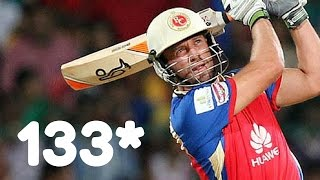 Top 10 Cricket Records in IPL 2015 | Best of IPL 2015!