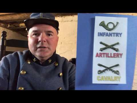 All Dressed Up- Unraveling The Civil War Uniform Part 1