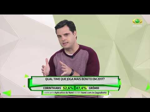 Chico Garcia: Futebol Do Grêmio é Bonito