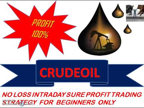 CRUDEOIL NO CONFUSION TRADING SET UP FOR PROFITABLE TRADE