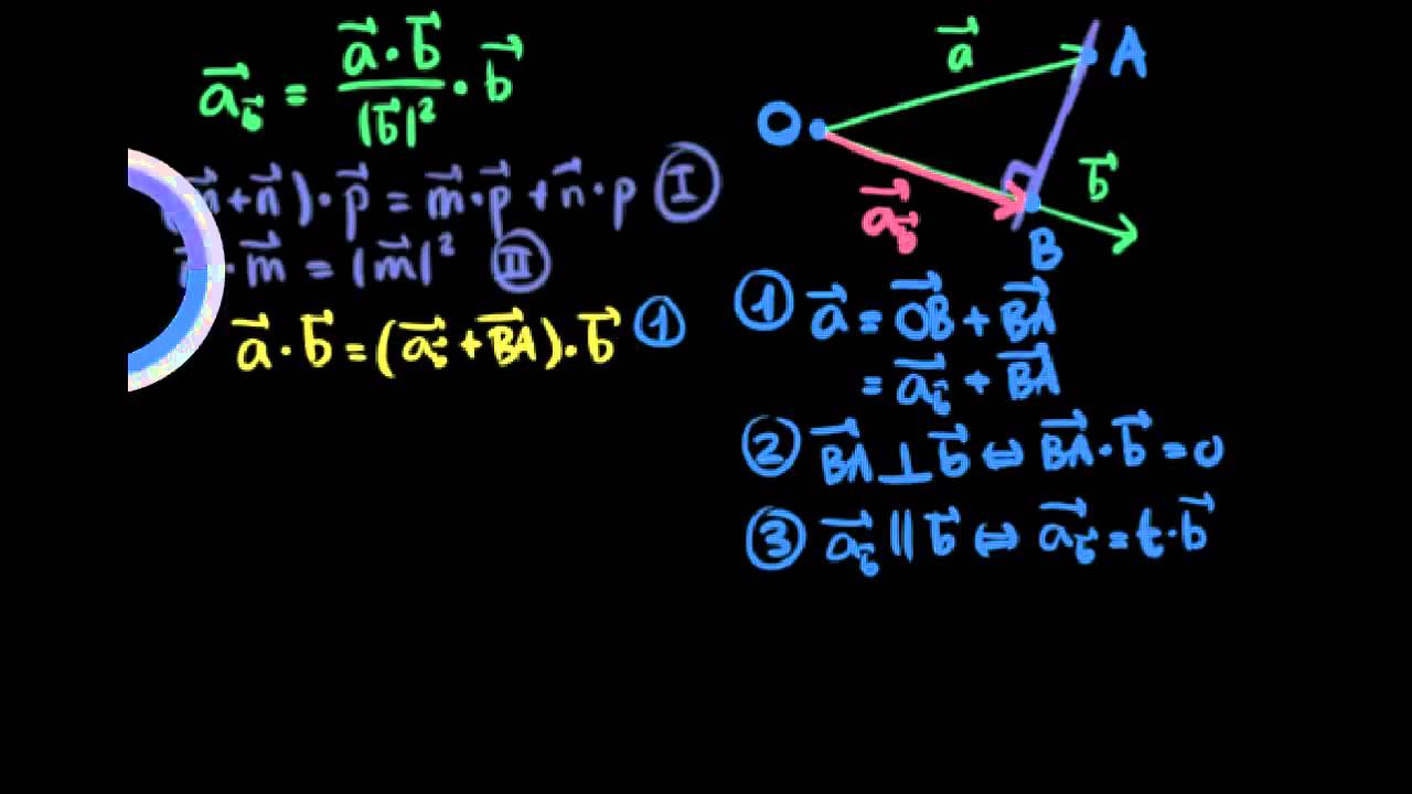 Bevis - Projektion af vektor