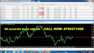 99 ACCURATE FOREX SIGNALS CALL NOW :9087499151(whatsapp)