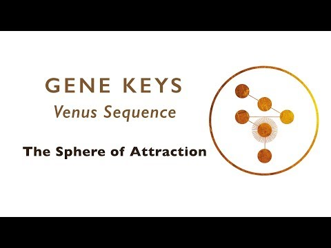 Sphere of Attraction - Gene Keys webinar Aug 5 2014