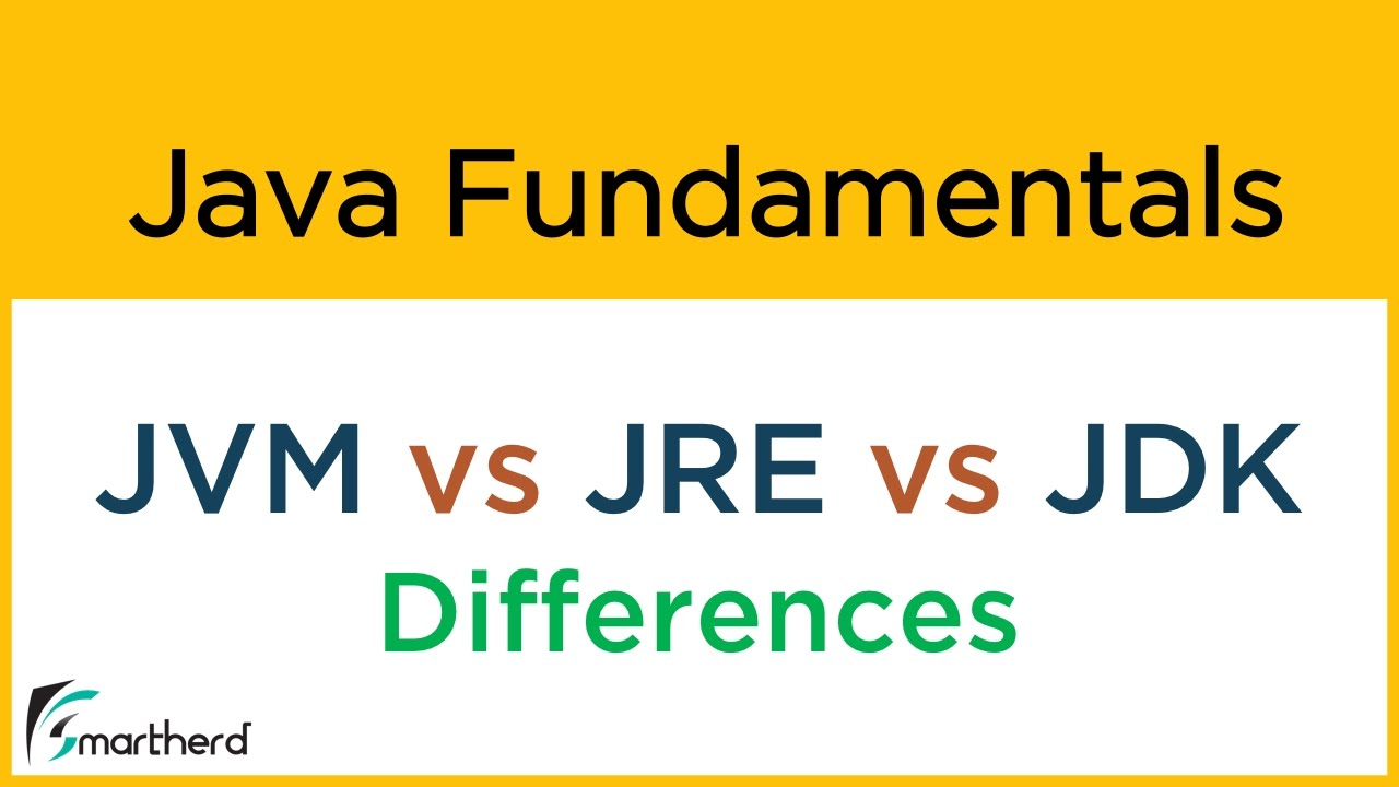 #1 3 Understand the Differences between JVM vs JRE vs JDK in java in one  video