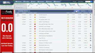 how to get forex data result live