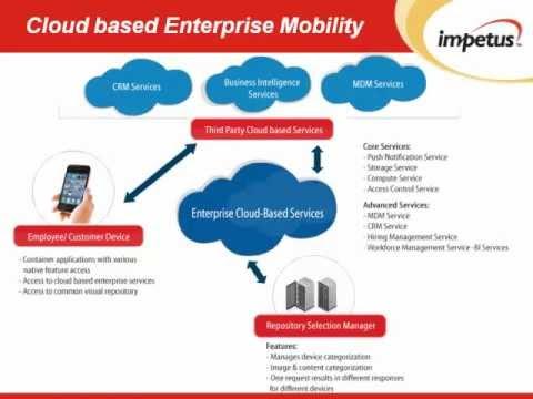How can ISVs Utilize Cloud-based Services for Enterprise Mobility: Impetus Webinar