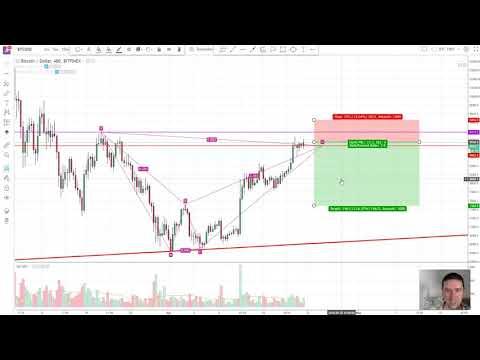 Bitcoin Grosses résistances: notre plan de trade  POINT TRADING CRYPTO HEBDO