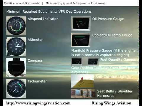 Minimum and Inoperative Equipment Airplanes