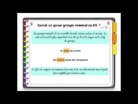 Le groupe nominal et ses composants - YouTube