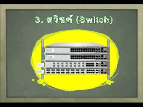 อุปกรณ์เครือข่ายคอมพิวเตอร์